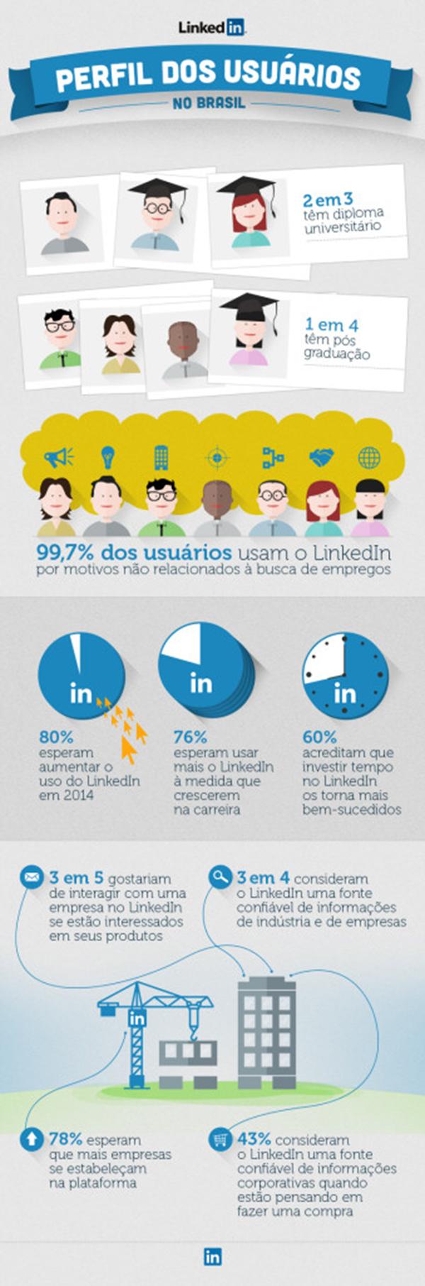 Infografico-Linkedin-339x1024