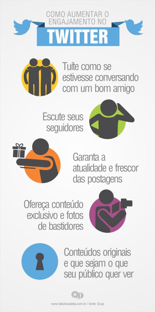 infografico_twitter_2108