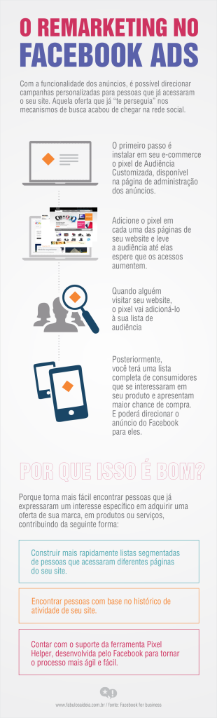 grafico facebook remarketing_2909