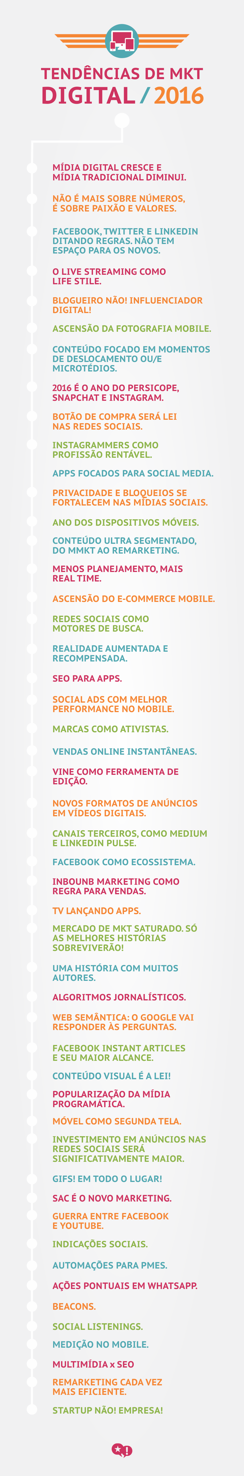 info tendencias 2016